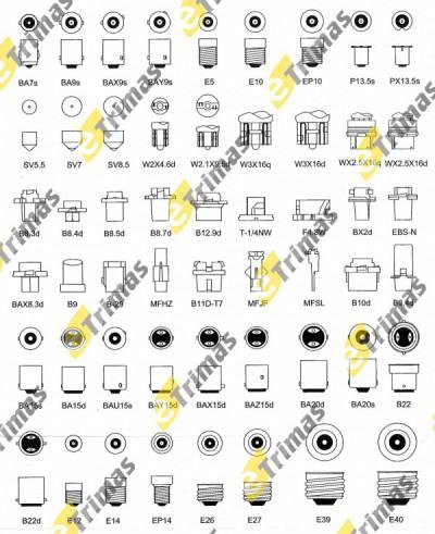 Know Your Car Bulb Amp Headlight E Trimas Com