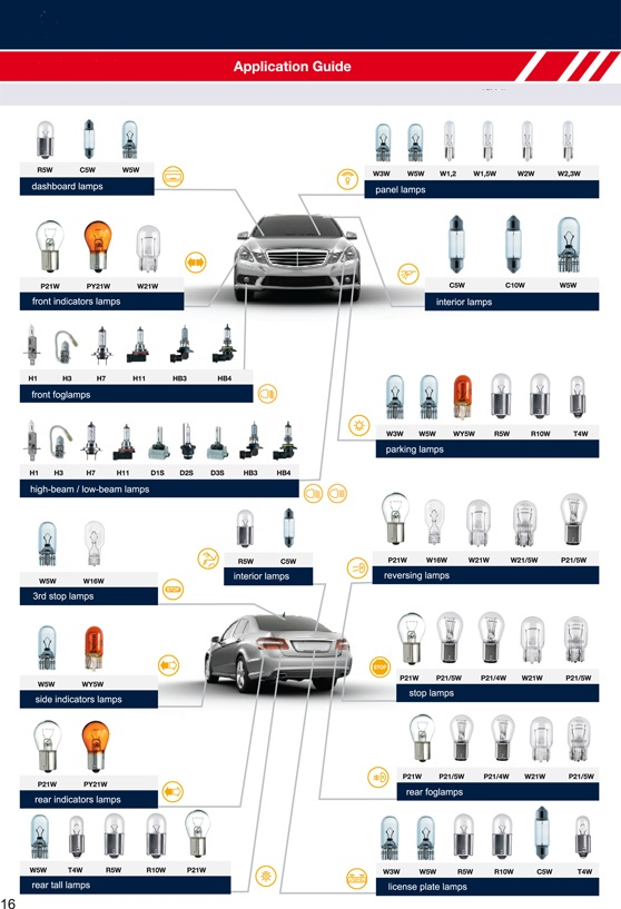 Car Interior Bulb Sizes Brokeasshome Com