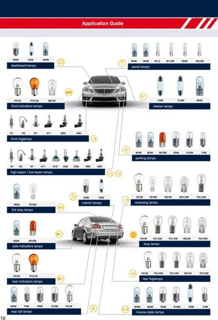 car bulb application chart e trimas com high power car audio wiring diagram